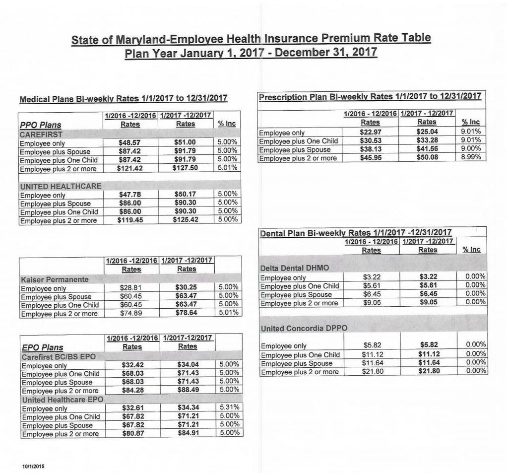 2016-2017 Open Enrollment Rate Comparison