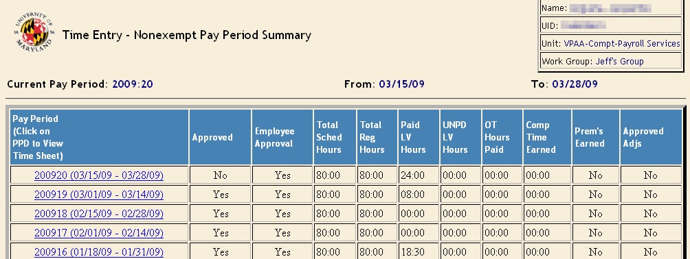 University Human Resources   Pay Period Summary