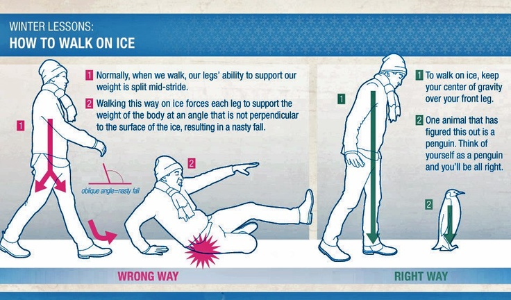 infographic how to walk on ice safely